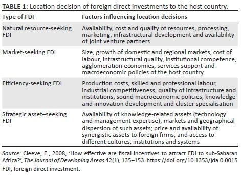 The relationship between foreign direct investment and economic