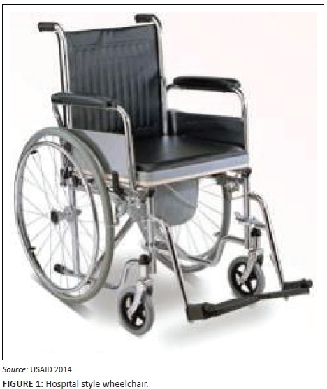 Developing product quality standards for wheelchairs used in less