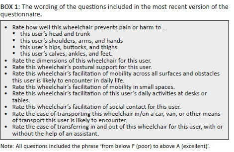 Development of the Wheelchair Interface Questionnaire and