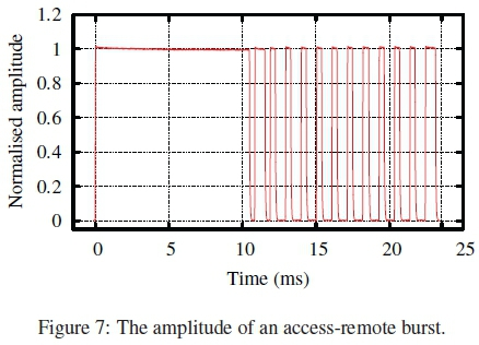 Specific emitter identification for enhanced access control security