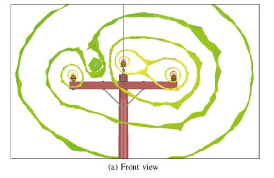 Distribution Pole Monitoring Using Magnetic Field