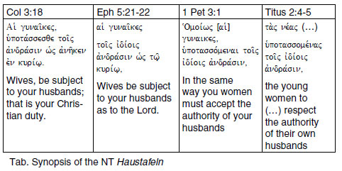 Marriage, sexuality, and holiness: aspects of marital ethics