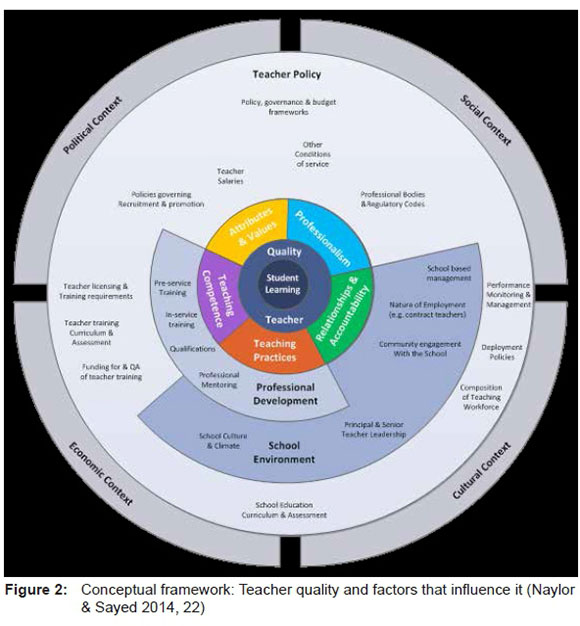 understand the wider context in which schools operate Within the wider concept of  school psychology service  3 understand the  6 understand how to work with children and young.