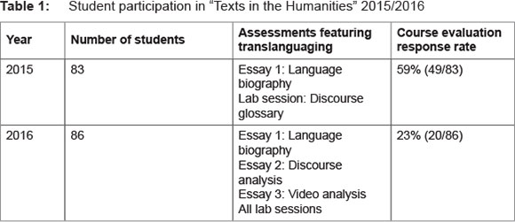 Argumentative Essay On Computers  Critical Lens Example Essay also Allegory Essay Translanguaging As A Socially Just Pedagogy Expository Essays Sample