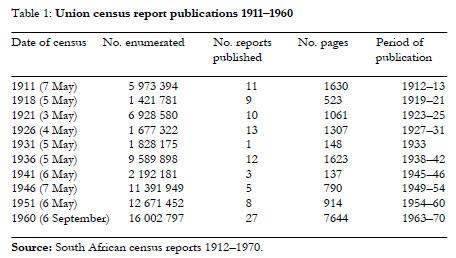 1941 census ireland online dating