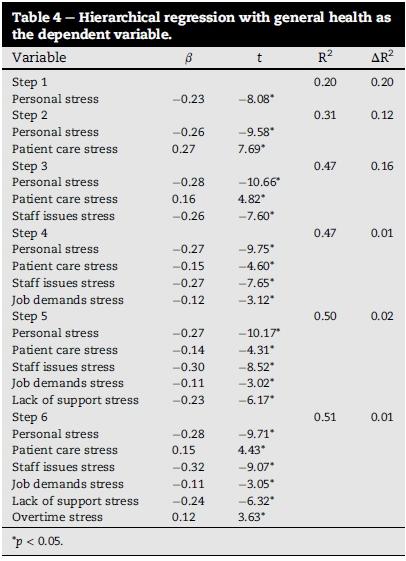 sykepleien forskning impact factor