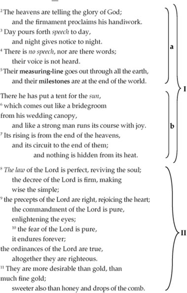 What Do The Heavens Declare On The Old Testament Motif Of Gods