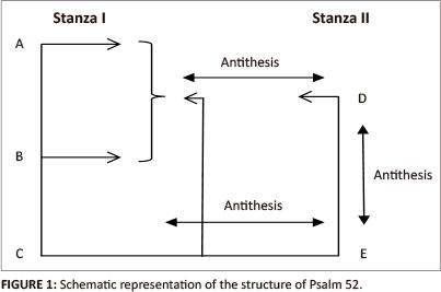 define false antithesis