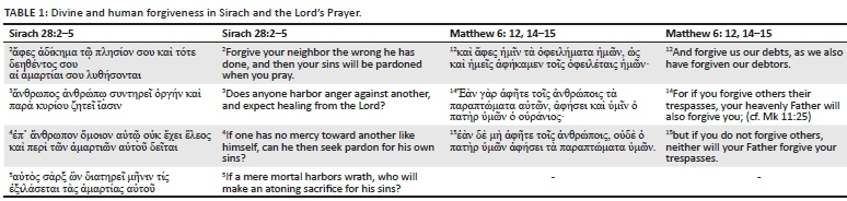 Reflecting on Jesus' teaching on forgiveness from a positive