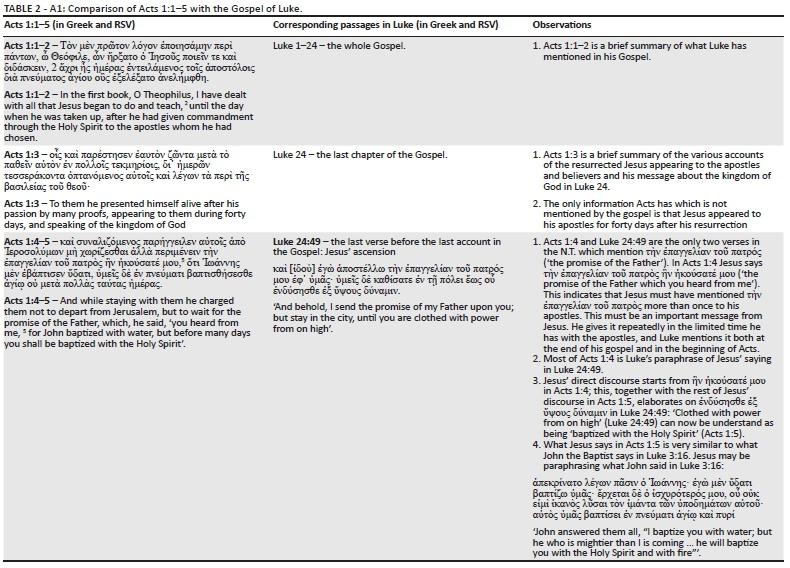 eusebius church history content pdf