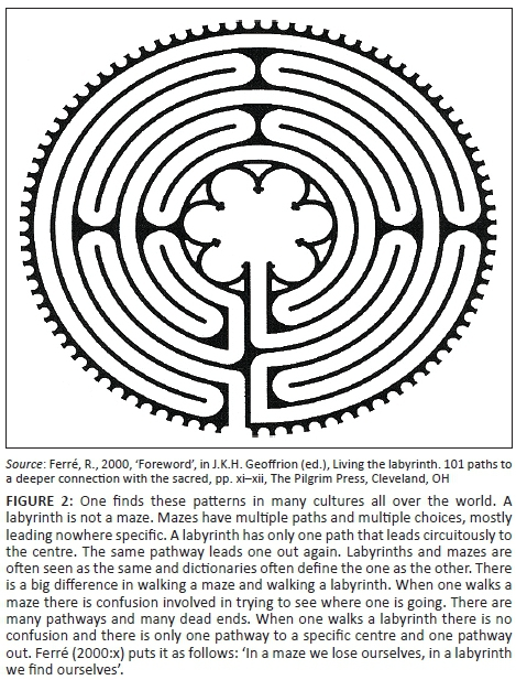 The Labyrinth As A Symbol Of Life A Journey With God And Chronic Pain