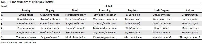 Uncovering key biblical principle in handling disputable