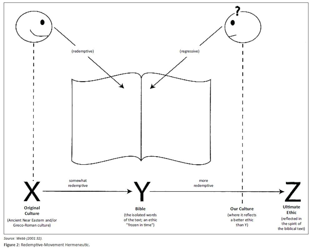 Masterbation metheods using a vibrator for women