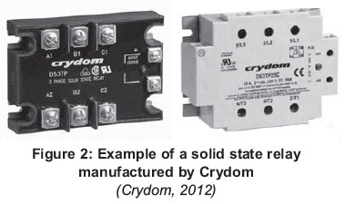 A review on protective relays' developments and trends on