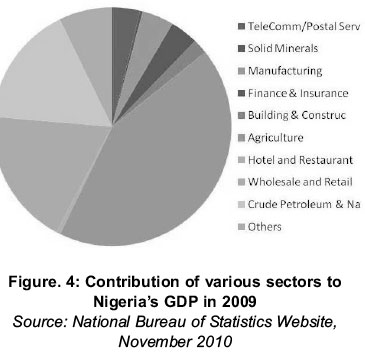 examples of smes in nigeria