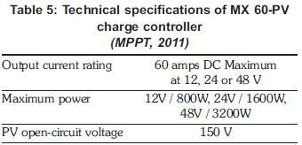 Sizing, design, and installation of an isolated wind-photovoltaic