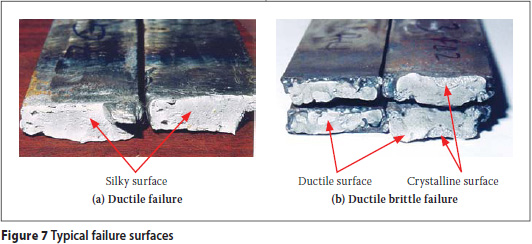 Obvious, lack of weld penetration