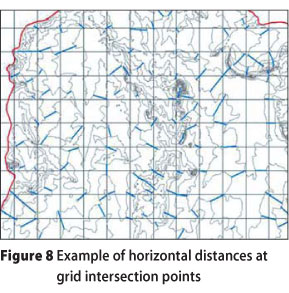 Catchment parameter analysis in flood hydrology using GIS applications
