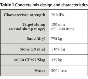 effects of concrete mix design on 2014-2-7 lecture 3 – drilled shafts construction and design   concrete mix design and workability shall be consistent for tremie or  effects of loss of.