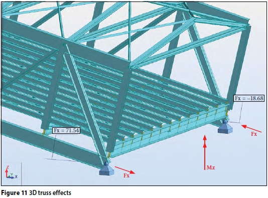 Finite element analyses of the structural behaviour of
