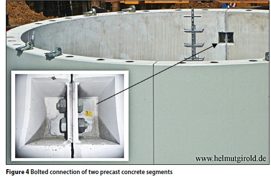 Design aspects of concrete towers for wind turbines