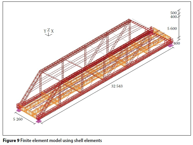 The Finite Element Models Were Based Entirely On Physical Measurement Of Bridge As No Original Drawings Could Be Found Connections Between Various