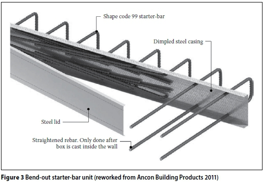 Alternative wall-to-slab connection systems in reinforced concrete