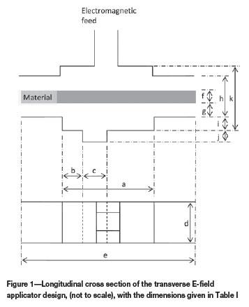Microwave Applicator Design Book