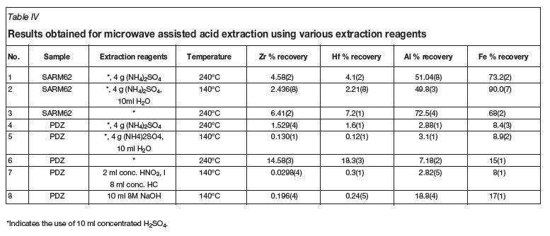 salt water boils at what temperature