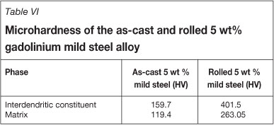 Microstructure of steel mild pdf