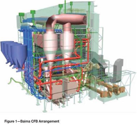 Achievable combustion efficiency with Alstom CFB boilers for
