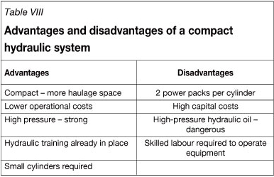 advantages and disadvantages of systems thinking This article looks at when a group should be used to solve a problem and considers some of the majos advantages system explained online advantages and.