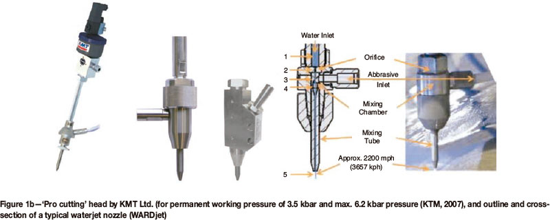 this technique of hard-rock cutting is relatively new, following the  development of high-pressure pumps, and is not yet applied as a routine  mining method