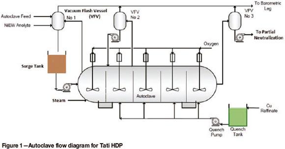 fiat 500 2014 fuse box diagram ford 500 fuse box diagram