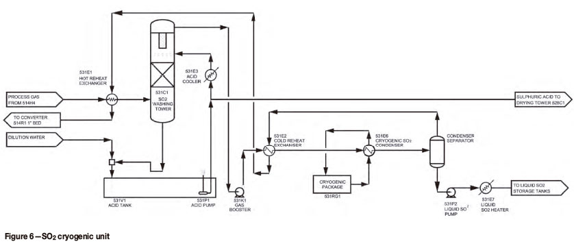 Scielo further Hvac Systems Main Equipment additionally Mr System Layout in addition Cooling tower further Dx Refrigeration System Diagram. on cooling tower heat exchanger diagram