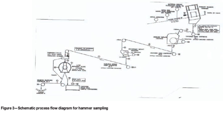 milling machine diagram wiring diagrams