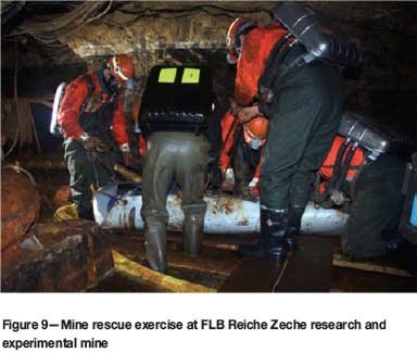 Mine disaster and mine rescue training courses in modern ... Underground Mining Images