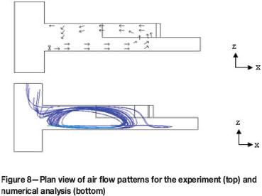 Types of Fluid Flow – Laminar Flow, Turbulent Flow ...