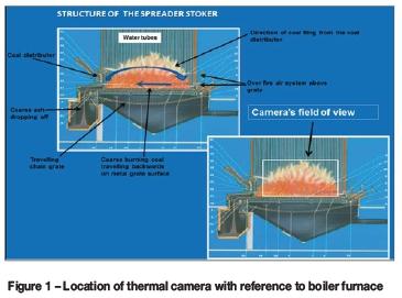 Logic  Boiler Timer Or Room Stat Off