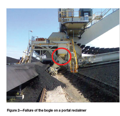 Avoiding Structural Failures On Mobile Bulk Materials