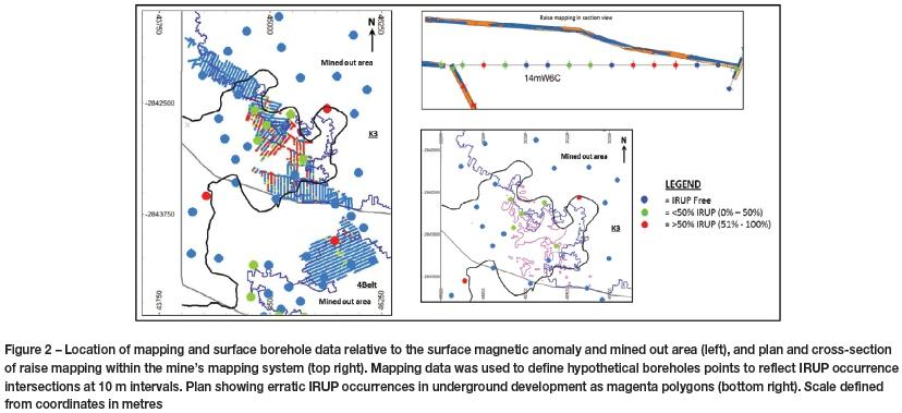 Predicting the probability of Iron-Rich Ultramafic Pegmatite