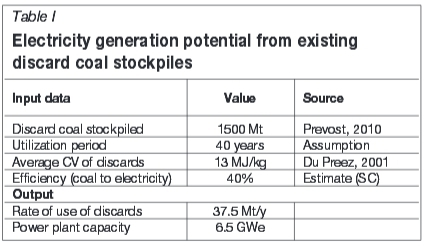 Feasibility study of electricity generation from discard coal