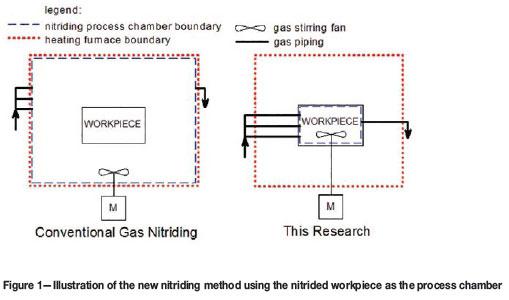 pressure vessel manufacturing process pdf