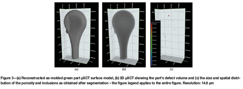 X-ray computed microtomography studies of MIM and DPR parts
