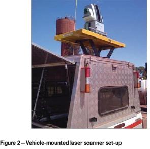 Permanently mount laser scanner on vehicle - Laser Scanning