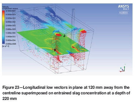 Numerical and physical modelling of tundish slag entrainment