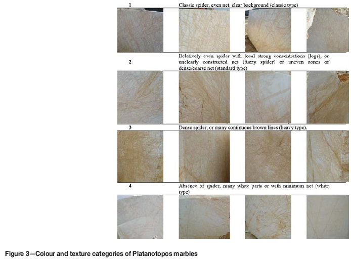 Resource and Reserve estimation for a marble quarry using quality