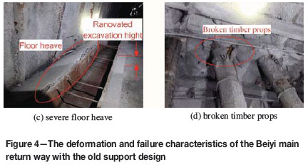 A yielding bolt-grouting support design for a soft-rock