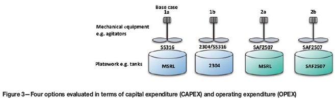 Uranium recovery from high-chloride sulphate leach solutions: A cost