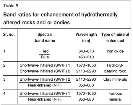 Mapping hydrothermal minerals using remotely sensed reflectance